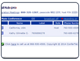 Call Hub Pro – Online Call Monitoring and Control
